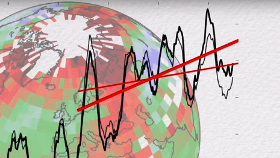 Streitgespräch: Wer ist Schuld am Klimawandel?
